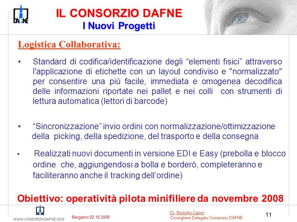 WWW.CONSORZIODAFNE.COM 11 IL CONSORZIO DAFNE I Nuovi Progetti IL CONSORZIO DAFNE I Nuovi Progetti Logistica Collaborativa: Standard di codifica/identi