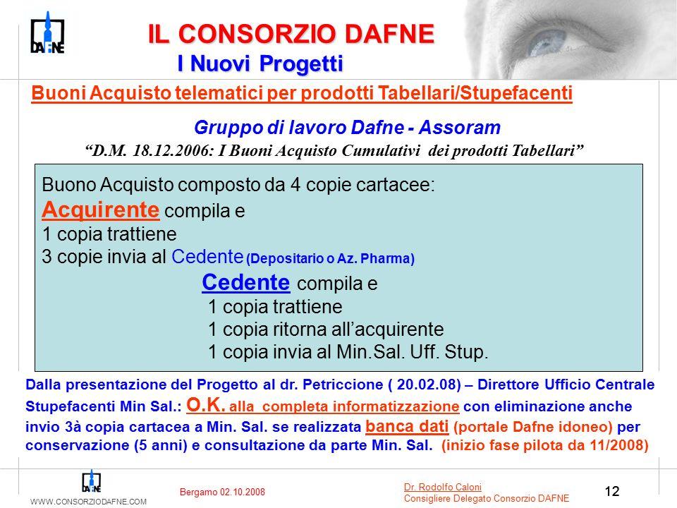 WWW.CONSORZIODAFNE.COM 12 Dalla presentazione del Progetto al dr. Petriccione ( 20.02.08) – Direttore Ufficio Centrale Stupefacenti Min Sal.: O.K. all