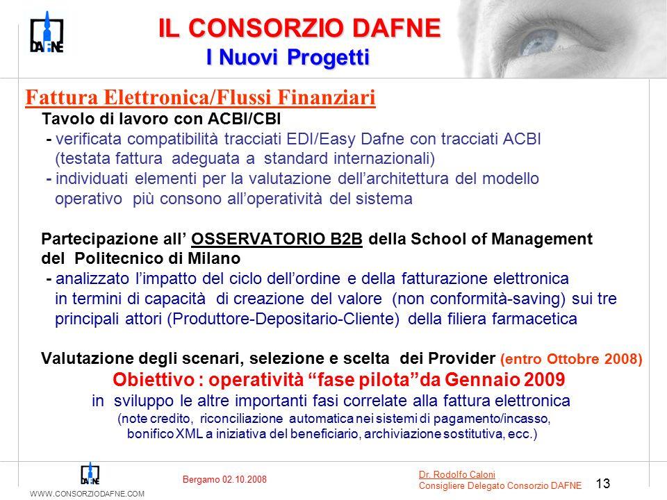 WWW.CONSORZIODAFNE.COM 13 Fattura Elettronica/Flussi Finanziari Tavolo di lavoro con ACBI/CBI - verificata compatibilità tracciati EDI/Easy Dafne con