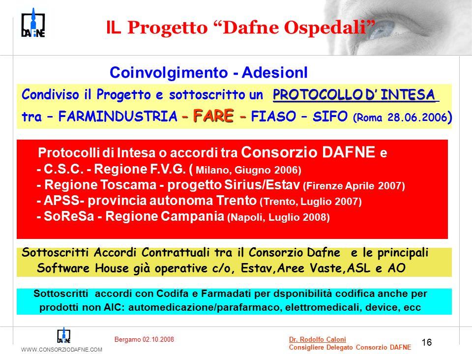 WWW.CONSORZIODAFNE.COM 16 PROTOCOLLO D' INTESA Condiviso il Progetto e sottoscritto un PROTOCOLLO D' INTESA – FARE – tra – FARMINDUSTRIA – FARE – FIASO – SIFO (Roma 28.06.2006 ) IL Progetto Dafne Ospedali Coinvolgimento - AdesionI Sottoscritti Accordi Contrattuali tra il Consorzio Dafne e le principali Software House già operative c/o, Estav,Aree Vaste,ASL e AO Sottoscritti accordi con Codifa e Farmadati per dsponibilità codifica anche per prodotti non AIC: automedicazione/parafarmaco, elettromedicali, device, ecc Protocolli di Intesa o accordi tra Consorzio DAFNE e - C.S.C.