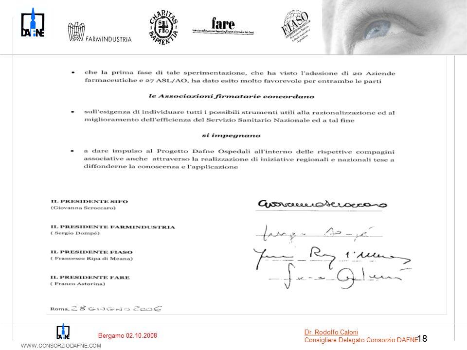 WWW.CONSORZIODAFNE.COM 18 Bergamo 02.10.2008 Dr. Rodolfo Caloni Consigliere Delegato Consorzio DAFNE