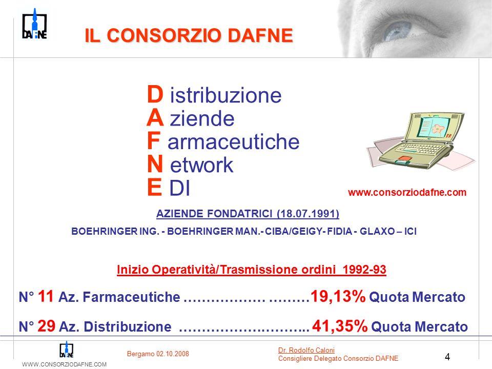WWW.CONSORZIODAFNE.COM 4 AZIENDE FONDATRICI (18.07.1991) BOEHRINGER ING.