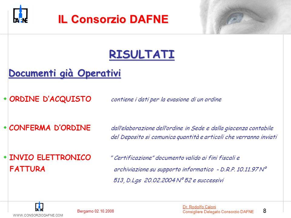 WWW.CONSORZIODAFNE.COM 8 RISULTATI Documenti già Operativi  ORDINE D'ACQUISTO contiene i dati per la evasione di un ordine  CONFERMA D'ORDINE dall'e
