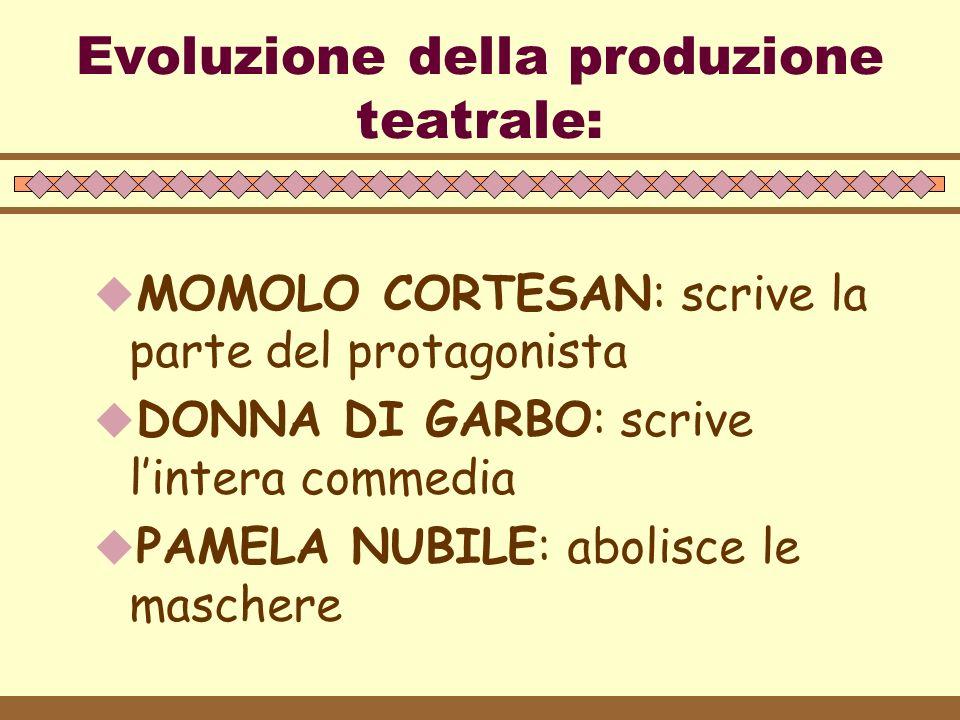 Evoluzione della produzione teatrale:  MOMOLO CORTESAN: scrive la parte del protagonista  DONNA DI GARBO: scrive l'intera commedia  PAMELA NUBILE: