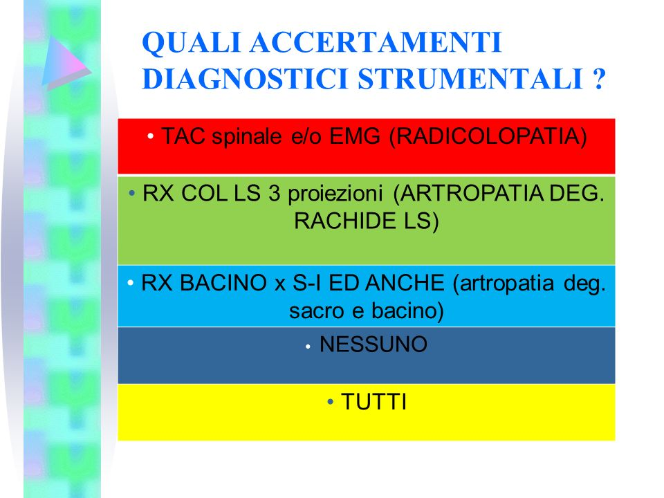 QUALI ACCERTAMENTI DIAGNOSTICI STRUMENTALI ? TAC spinale e/o EMG (RADICOLOPATIA) RX COL LS 3 proiezioni (ARTROPATIA DEG. RACHIDE LS) RX BACINO x S-I E