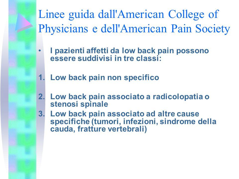 Linee guida dall'American College of Physicians e dell'American Pain Society I pazienti affetti da low back pain possono essere suddivisi in tre class