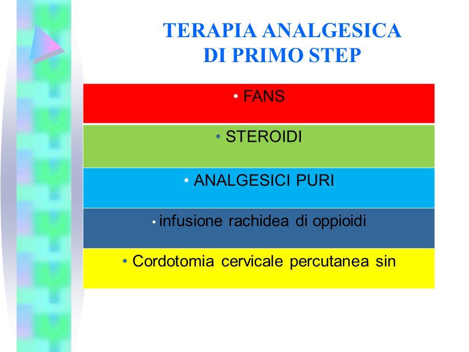 TERAPIA ANALGESICA DI PRIMO STEP FANS STEROIDI ANALGESICI PURI infusione rachidea di oppioidi Cordotomia cervicale percutanea sin