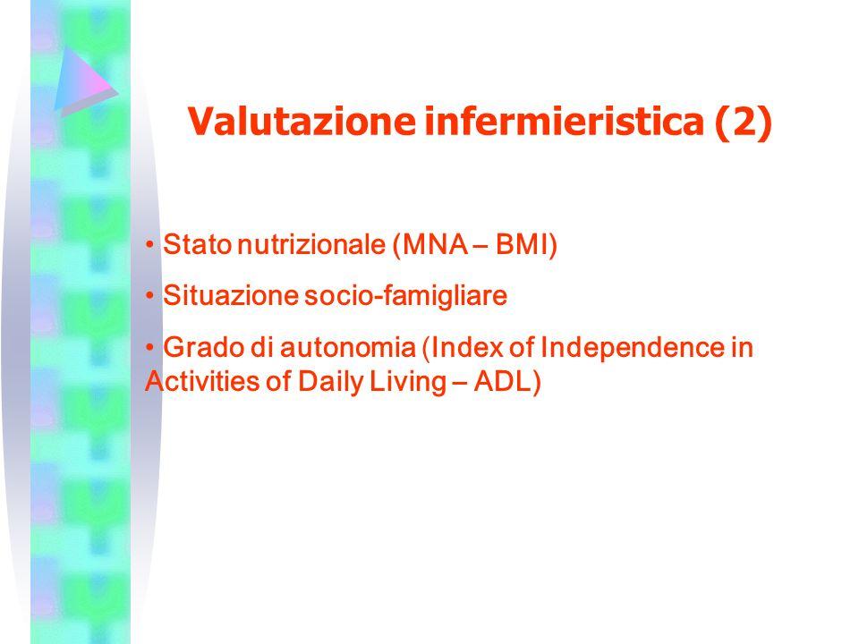Valutazione infermieristica (2) Stato nutrizionale (MNA – BMI) Situazione socio-famigliare Grado di autonomia (Index of Independence in Activities of