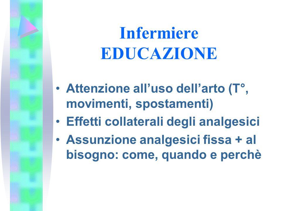 Infermiere EDUCAZIONE Attenzione all'uso dell'arto (T°, movimenti, spostamenti) Effetti collaterali degli analgesici Assunzione analgesici fissa + al