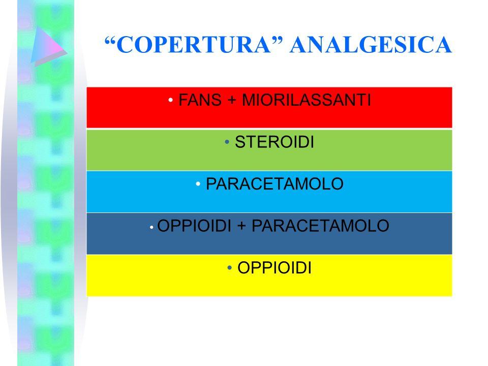 """""""COPERTURA"""" ANALGESICA FANS + MIORILASSANTI STEROIDI PARACETAMOLO OPPIOIDI + PARACETAMOLO OPPIOIDI"""
