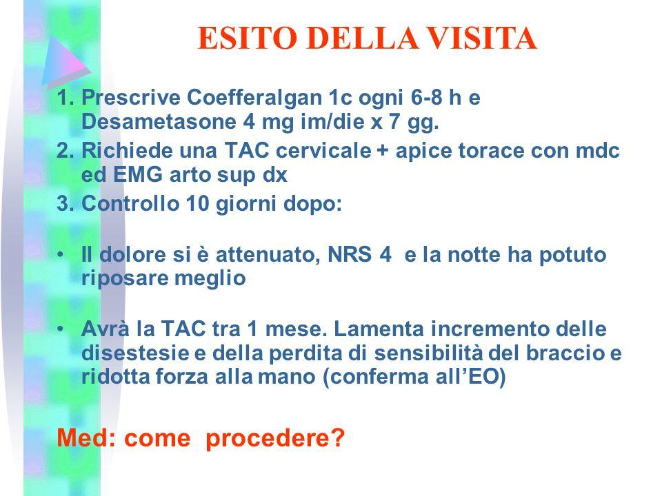 1.Prescrive Coefferalgan 1c ogni 6-8 h e Desametasone 4 mg im/die x 7 gg. 2.Richiede una TAC cervicale + apice torace con mdc ed EMG arto sup dx 3.Con