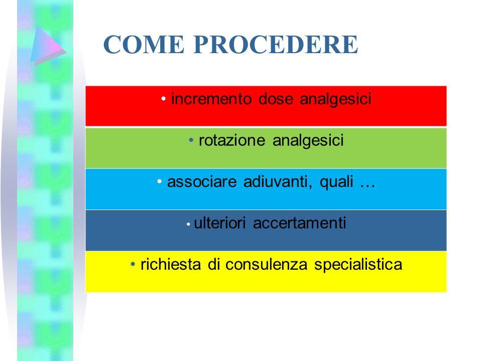 COME PROCEDERE incremento dose analgesici rotazione analgesici associare adiuvanti, quali … ulteriori accertamenti richiesta di consulenza specialisti