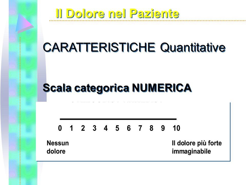 Scala categorica NUMERICA Il Dolore nel Paziente CARATTERISTICHE Quantitative
