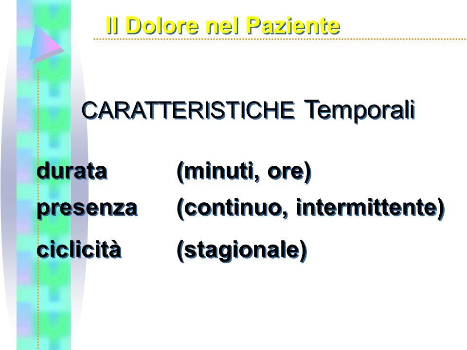 Il Dolore nel Paziente CARATTERISTICHE Temporali durata(minuti, ore) presenza(continuo, intermittente) ciclicità(stagionale) durata(minuti, ore) prese