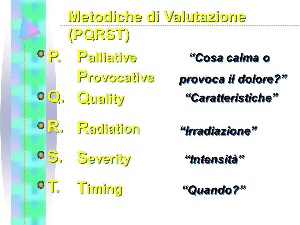 Metodiche di Valutazione (PQRST) P. Q. R. S. T. Q. R. S. T. P alliative P rovocative P alliative P rovocative Q uality R adiation S everity T iming Q
