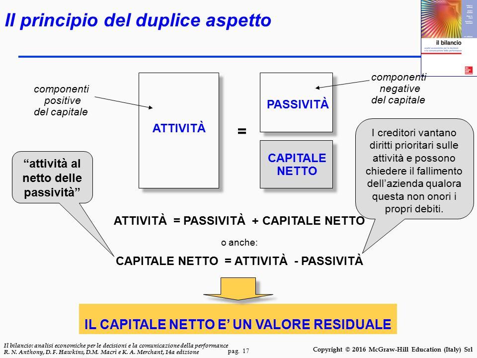 pag. 17 Il bilancio: analisi economiche per le decisioni e la comunicazione della performance R. N. Anthony, D. F. Hawkins, D.M. Macrì e K. A. Merchan