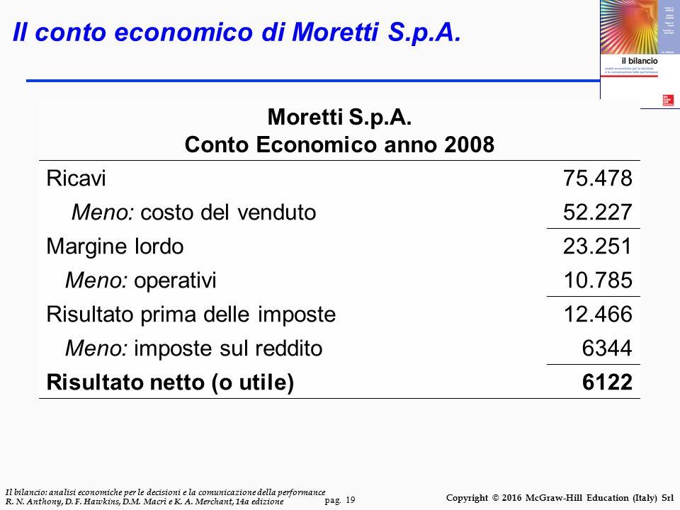 pag. 19 Il bilancio: analisi economiche per le decisioni e la comunicazione della performance R. N. Anthony, D. F. Hawkins, D.M. Macrì e K. A. Merchan