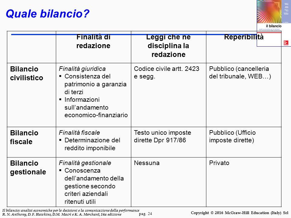 pag. 24 Il bilancio: analisi economiche per le decisioni e la comunicazione della performance R. N. Anthony, D. F. Hawkins, D.M. Macrì e K. A. Merchan