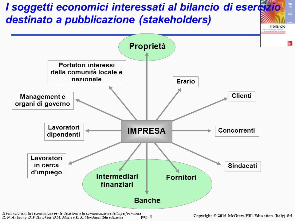 pag. 3 Il bilancio: analisi economiche per le decisioni e la comunicazione della performance R. N. Anthony, D. F. Hawkins, D.M. Macrì e K. A. Merchant