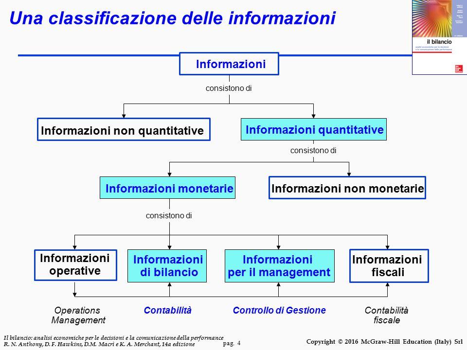 pag. 4 Il bilancio: analisi economiche per le decisioni e la comunicazione della performance R. N. Anthony, D. F. Hawkins, D.M. Macrì e K. A. Merchant