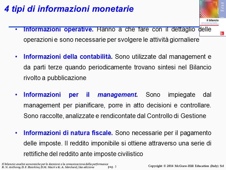 pag. 5 Il bilancio: analisi economiche per le decisioni e la comunicazione della performance R. N. Anthony, D. F. Hawkins, D.M. Macrì e K. A. Merchant