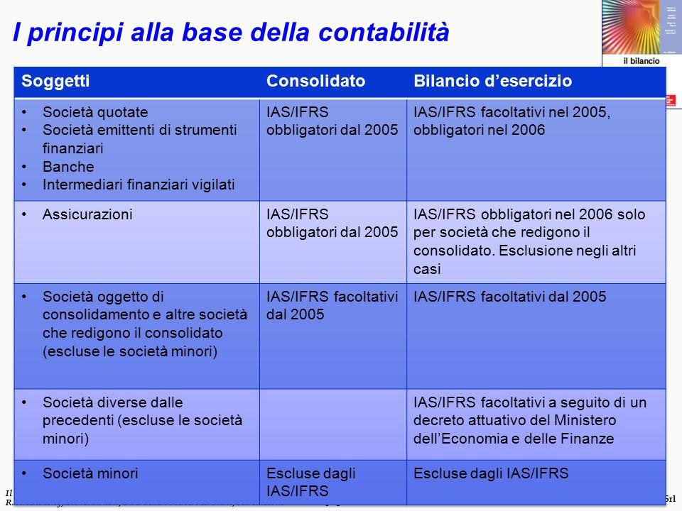 pag. 9 Il bilancio: analisi economiche per le decisioni e la comunicazione della performance R. N. Anthony, D. F. Hawkins, D.M. Macrì e K. A. Merchant
