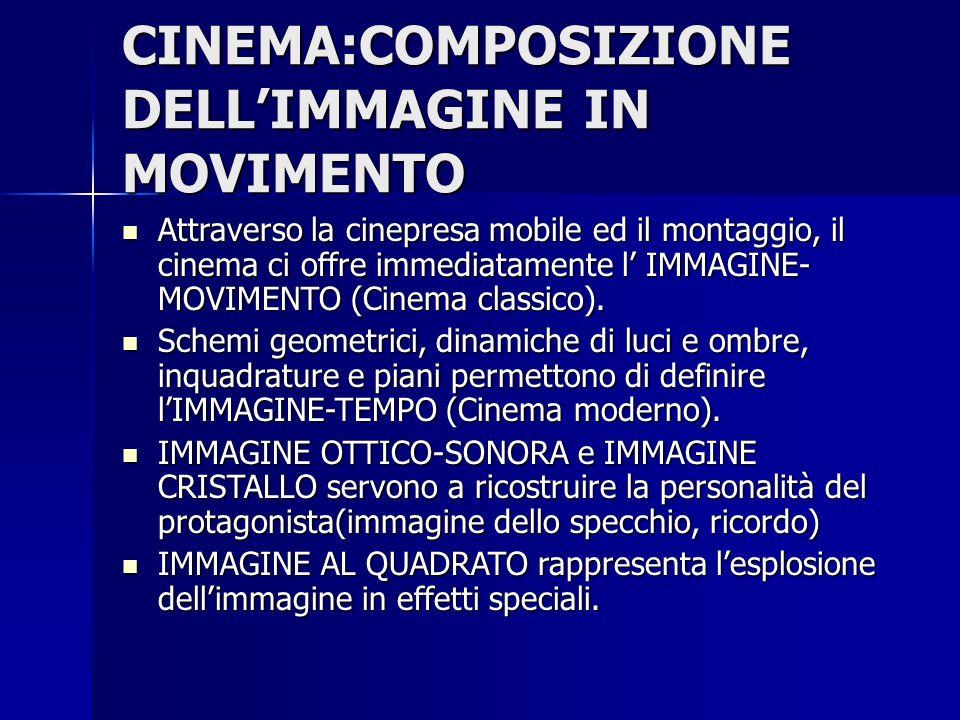 CINEMA:COMPOSIZIONE DELL'IMMAGINE IN MOVIMENTO Attraverso la cinepresa mobile ed il montaggio, il cinema ci offre immediatamente l' IMMAGINE- MOVIMENT