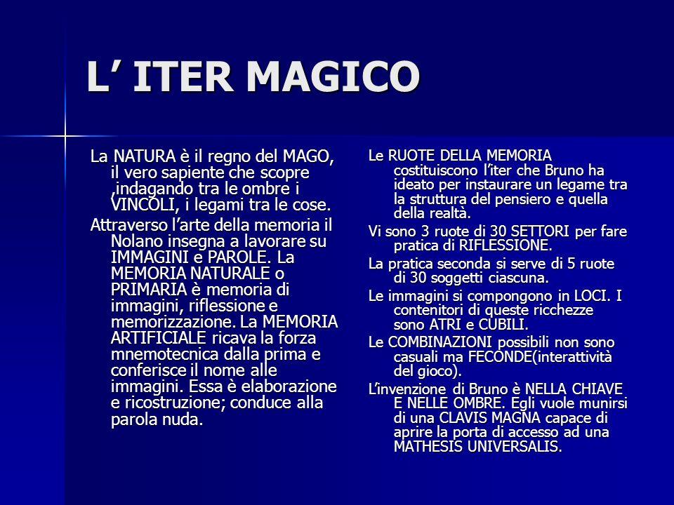 L' ITER MAGICO La NATURA è il regno del MAGO, il vero sapiente che scopre,indagando tra le ombre i VINCOLI, i legami tra le cose. La NATURA è il regno