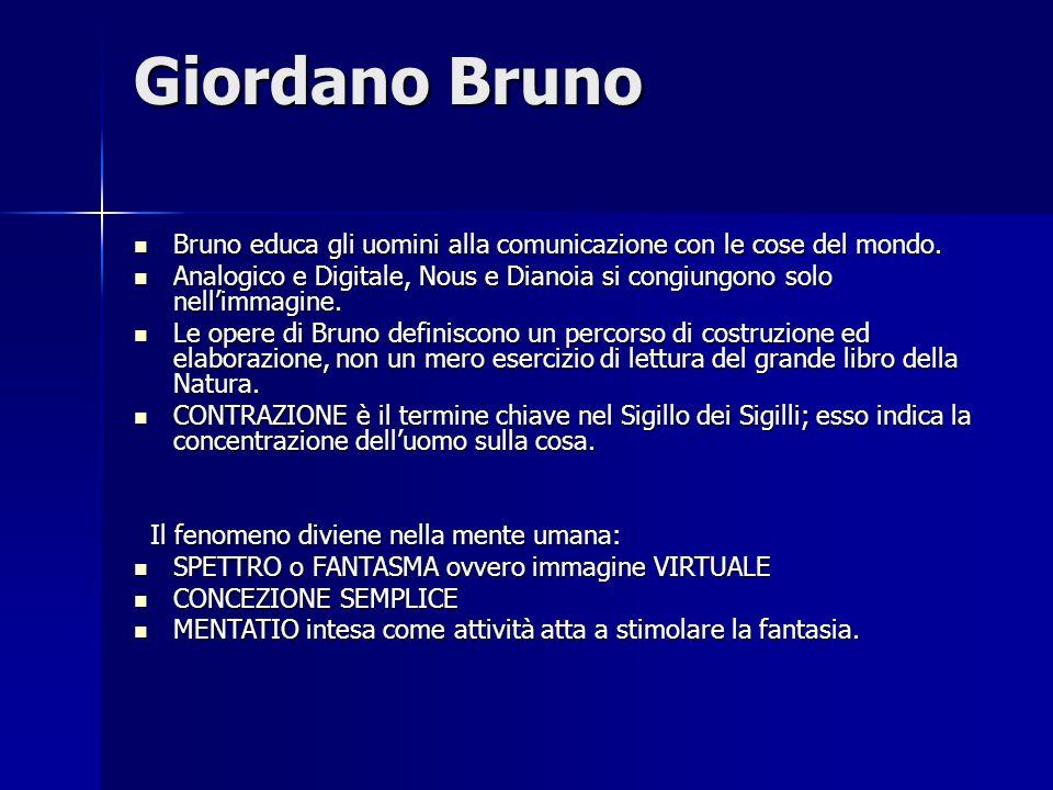 Giordano Bruno Bruno educa gli uomini alla comunicazione con le cose del mondo. Bruno educa gli uomini alla comunicazione con le cose del mondo. Analo
