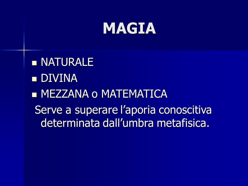 MAGIA MAGIA NATURALE NATURALE DIVINA DIVINA MEZZANA o MATEMATICA MEZZANA o MATEMATICA Serve a superare l'aporia conoscitiva determinata dall'umbra metafisica.