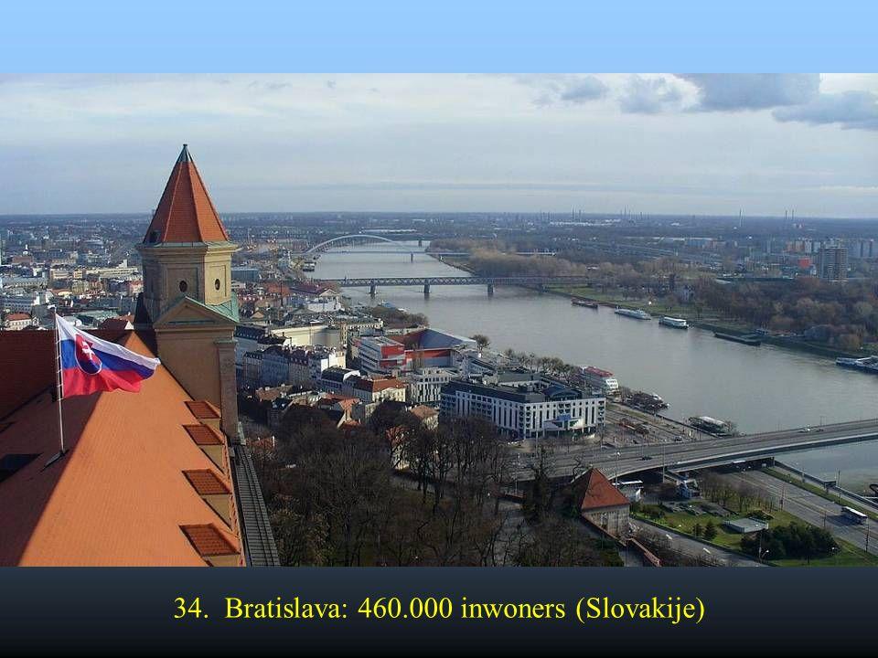 35. Tallinn: 412.000 inwoners (Estland)