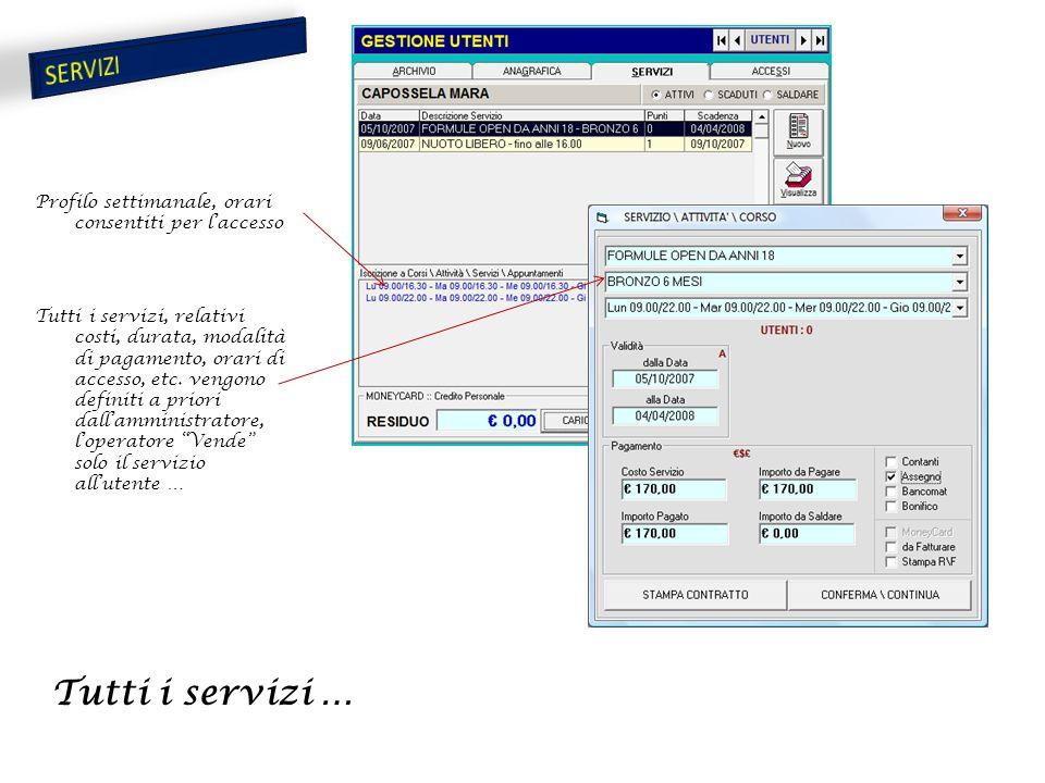 Tutti i servizi … Profilo settimanale, orari consentiti per l'accesso Tutti i servizi, relativi costi, durata, modalità di pagamento, orari di accesso, etc.