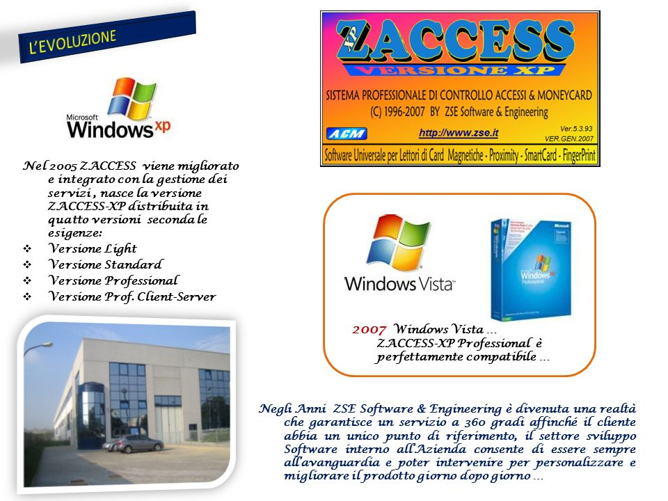 Nel 2005 ZACCESS viene migliorato e integrato con la gestione dei servizi, nasce la versione ZACCESS-XP distribuita in quatto versioni seconda le esigenze:  Versione Light  Versione Standard  Versione Professional  Versione Prof.