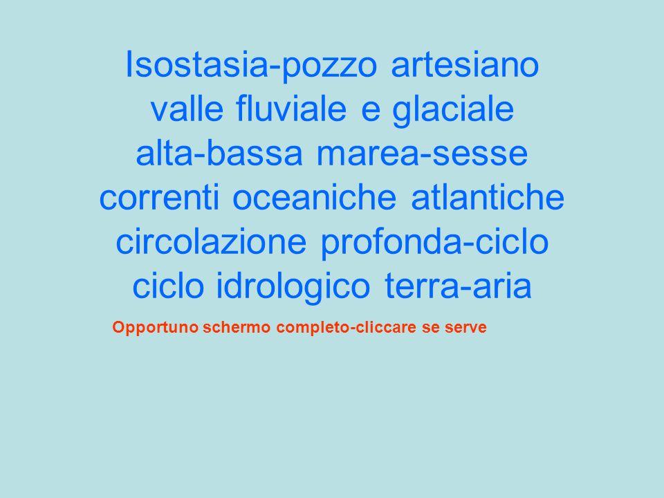 Isostasia-pozzo artesiano valle fluviale e glaciale alta-bassa marea-sesse correnti oceaniche atlantiche circolazione profonda-ciclo ciclo idrologico