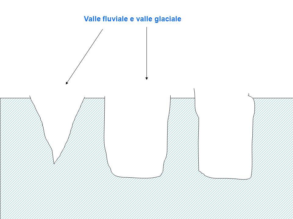 Valle fluviale e valle glaciale