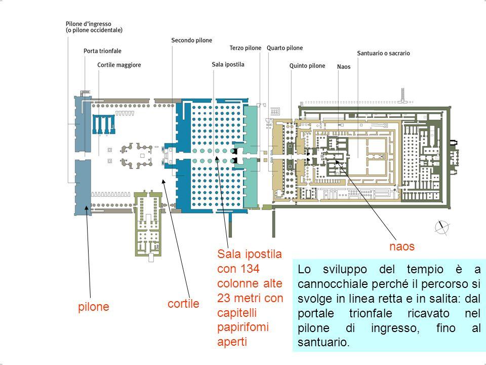 pilone cortile Sala ipostila con 134 colonne alte 23 metri con capitelli papirifomi aperti naos Lo sviluppo del tempio è a cannocchiale perché il perc