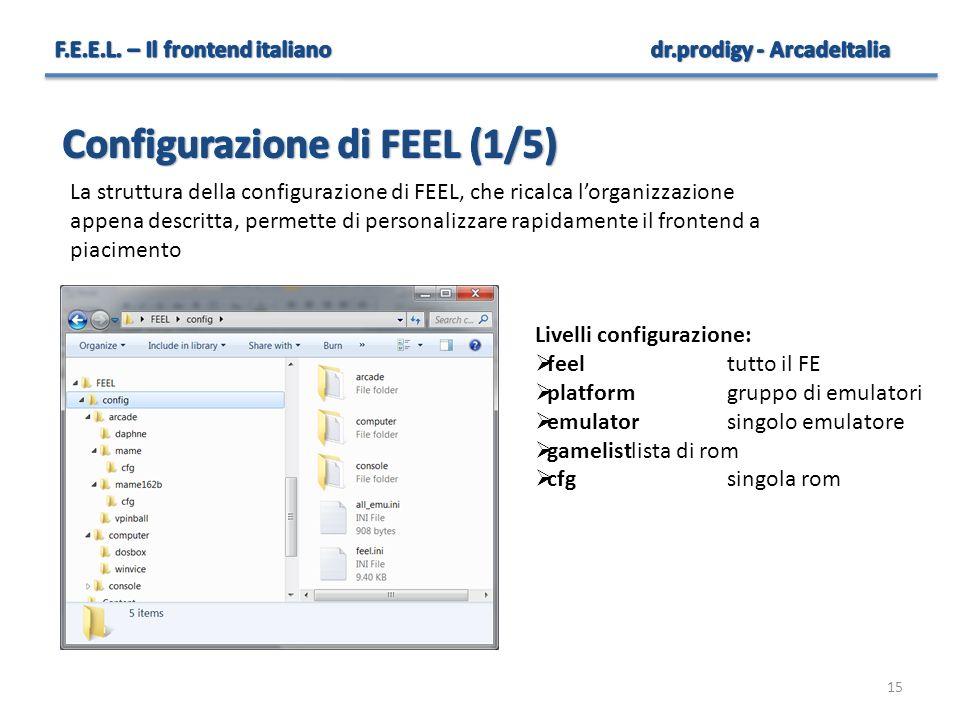 15 Livelli configurazione:  feeltutto il FE  platformgruppo di emulatori  emulatorsingolo emulatore  gamelistlista di rom  cfgsingola rom La stru