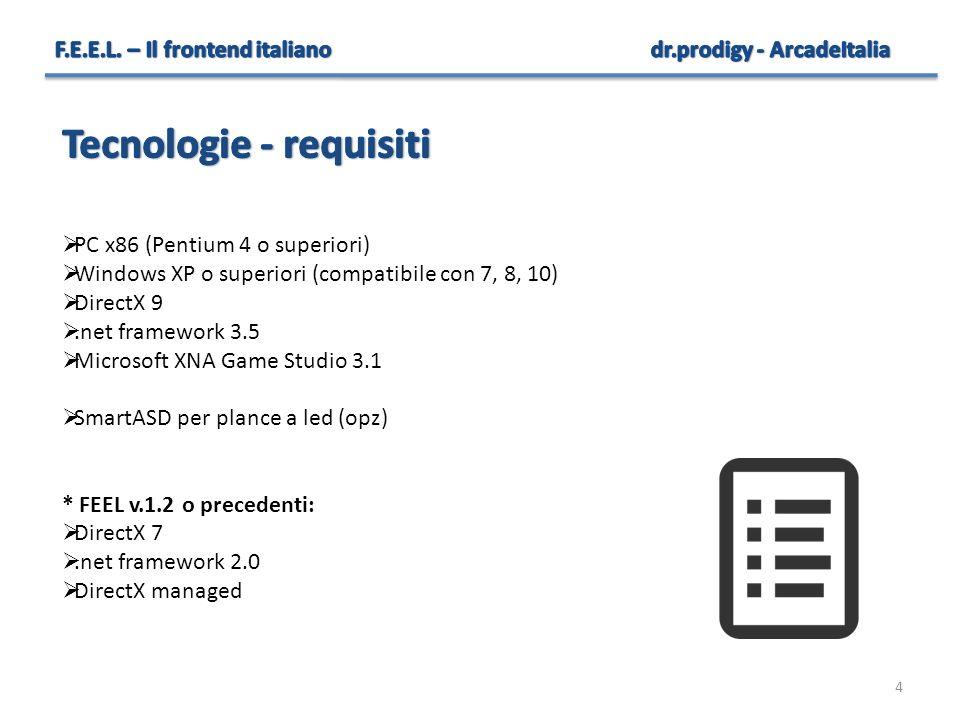 5 Primavera 2011Startup progetto (antogeno24 + dr.p) Ott 2011prima versione pubblicata su A.I.