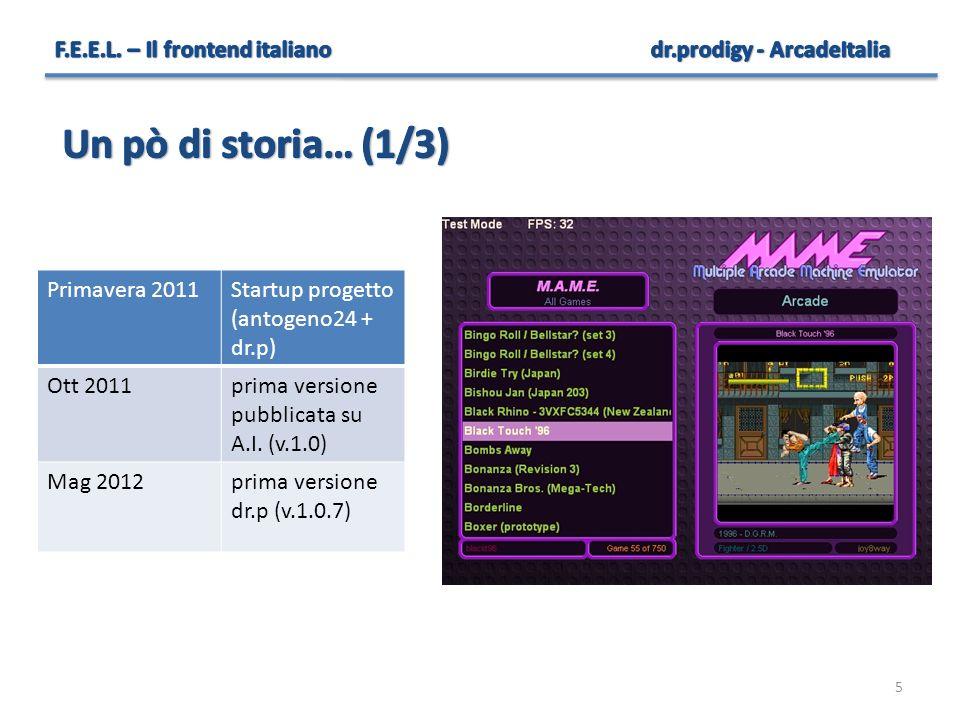 5 Primavera 2011Startup progetto (antogeno24 + dr.p) Ott 2011prima versione pubblicata su A.I. (v.1.0) Mag 2012prima versione dr.p (v.1.0.7)