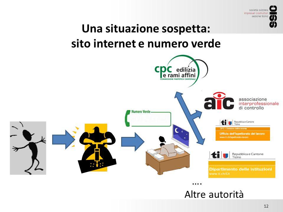 Una situazione sospetta: sito internet e numero verde 12 …. Altre autorità
