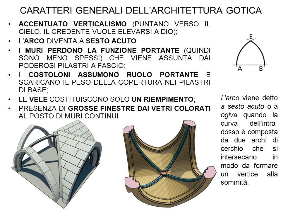 Il disegno è il modo in cui si esprime l'architetto.