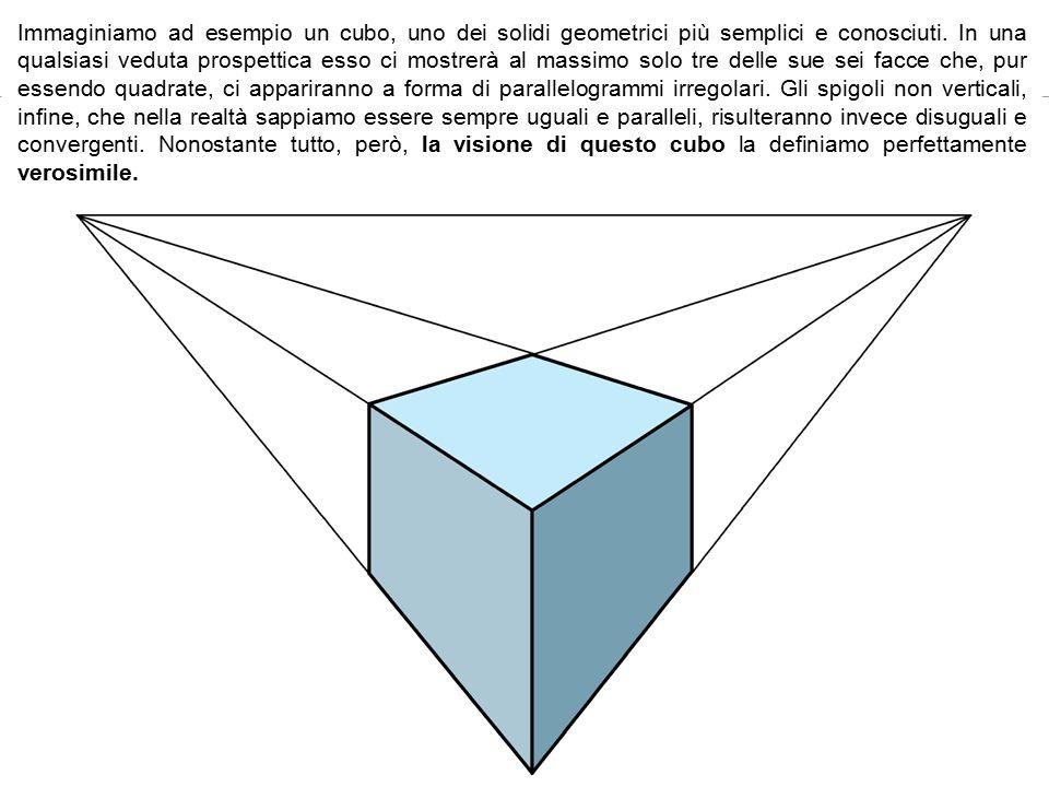 Bianca Vitale - Picasso24 Immaginiamo ad esempio un cubo, uno dei solidi geometrici più semplici e conosciuti. In una qualsiasi veduta prospettica ess