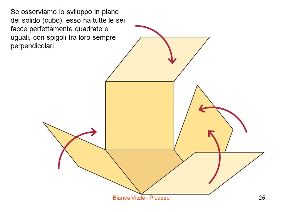 Bianca Vitale - Picasso25 Se osserviamo lo sviluppo in piano del solido (cubo), esso ha tutte le sei facce perfettamente quadrate e uguali, con spigoli fra loro sempre perpendicolari.