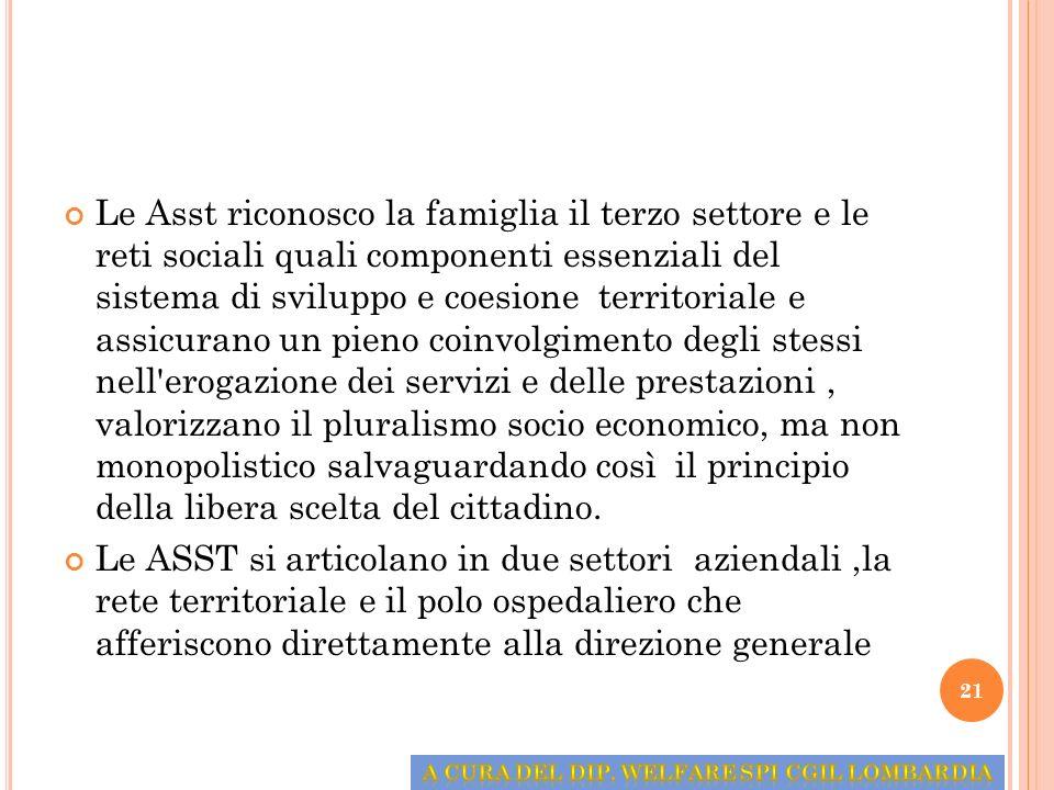 Le Asst riconosco la famiglia il terzo settore e le reti sociali quali componenti essenziali del sistema di sviluppo e coesione territoriale e assicur