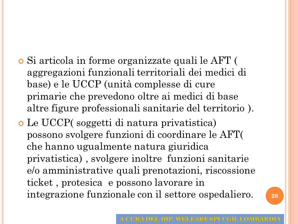 Si articola in forme organizzate quali le AFT ( aggregazioni funzionali territoriali dei medici di base) e le UCCP (unità complesse di cure primarie c