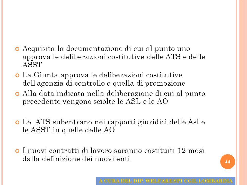 Acquisita la documentazione di cui al punto uno approva le deliberazioni costitutive delle ATS e delle ASST La Giunta approva le deliberazioni costitu