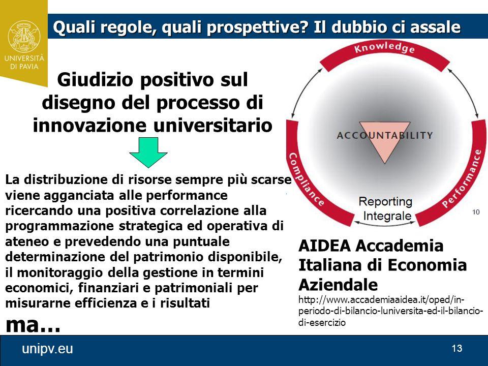 13 unipv.eu AIDEA Accademia Italiana di Economia Aziendale http://www.accademiaaidea.it/oped/in- periodo-di-bilancio-luniversita-ed-il-bilancio- di-es