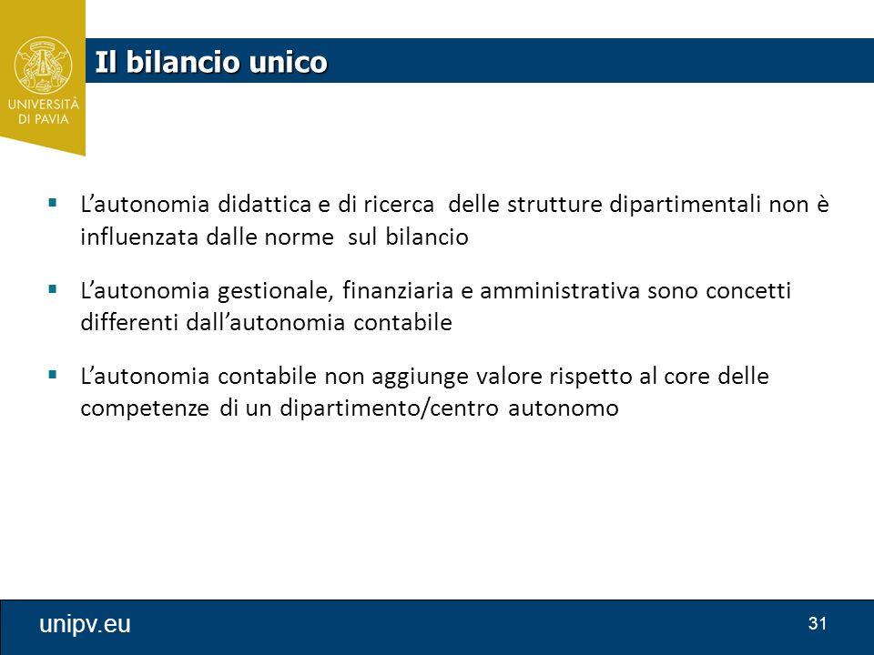 31 unipv.eu  L'autonomia didattica e di ricerca delle strutture dipartimentali non è influenzata dalle norme sul bilancio  L'autonomia gestionale, f