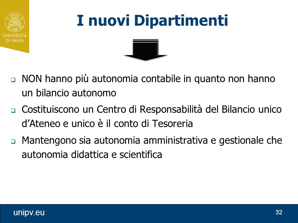 32 unipv.eu I nuovi Dipartimenti  NON hanno più autonomia contabile in quanto non hanno un bilancio autonomo  Costituiscono un Centro di Responsabil
