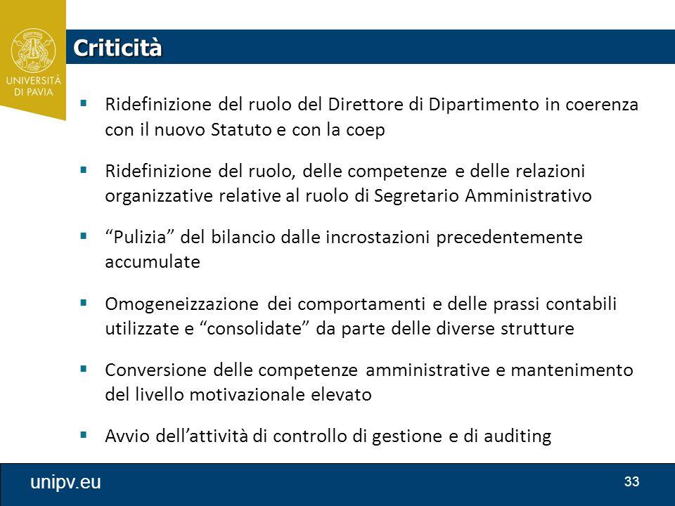 33 unipv.eu  Ridefinizione del ruolo del Direttore di Dipartimento in coerenza con il nuovo Statuto e con la coep  Ridefinizione del ruolo, delle co